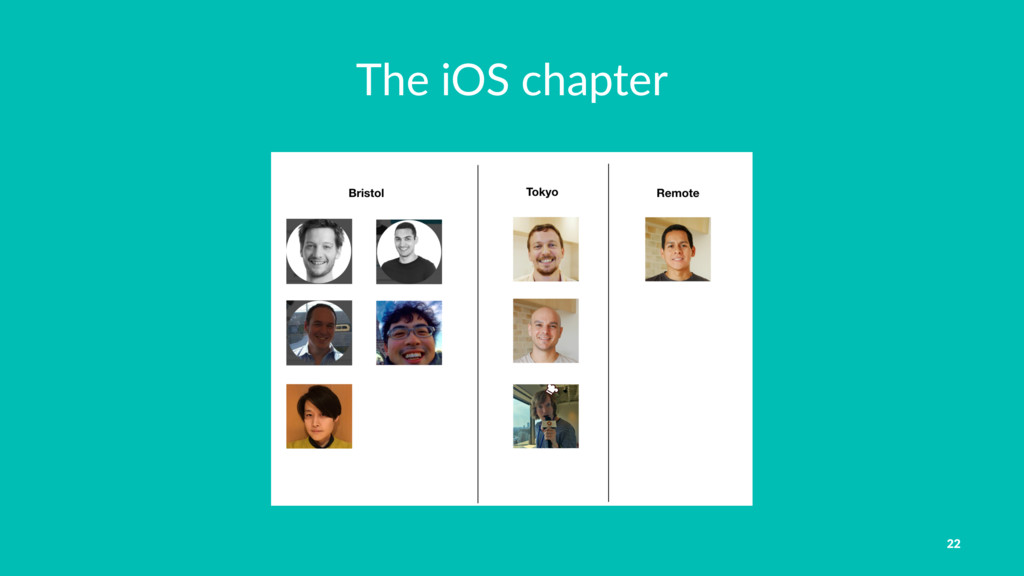 The iOS chapter 22
