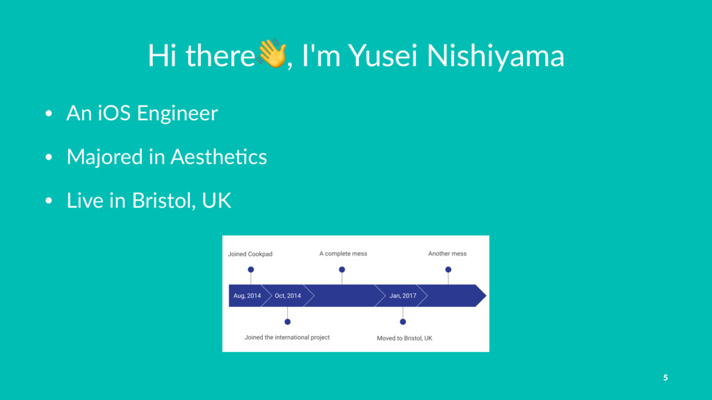 Hi there ! , I'm Yusei Nishiyama • An iOS Engin...