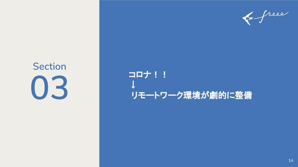 03 コロナ!! ↓ リモートワーク環境が劇的に整備 14 Section