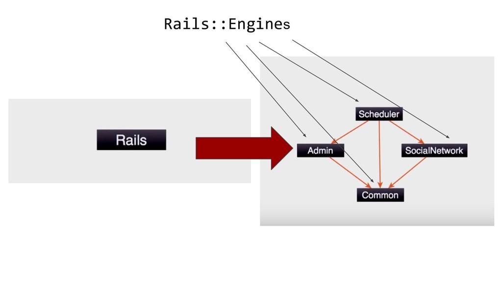 Rails::Engines