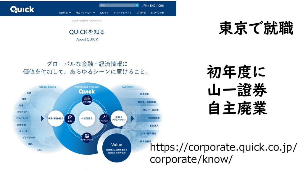 https://corporate.quick.co.jp/ corporate/know/ ...