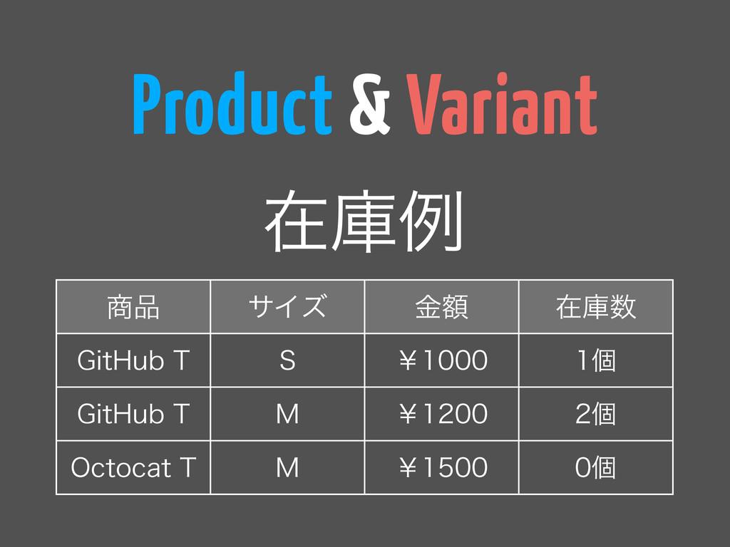 Product & Variant  αΠζ ֹۚ ࡏݿ (JU)VC5 4 ˇ...