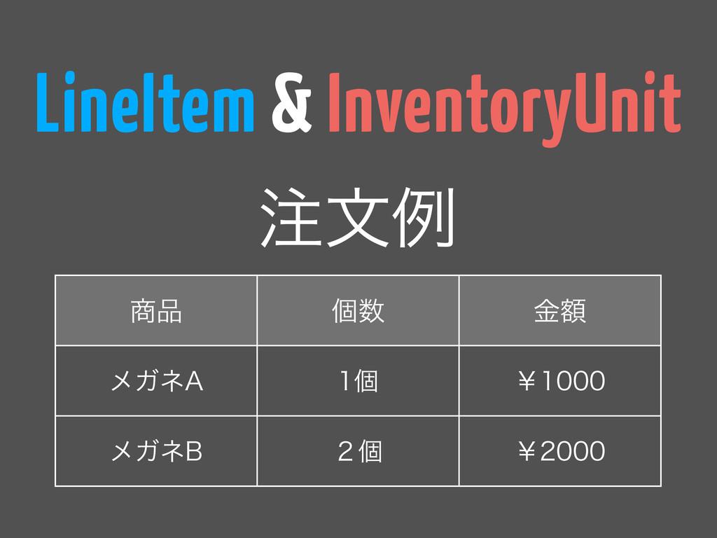 """LineItem & InventoryUnit  ݸ ֹۚ ϝΨω"""" ݸ ˇ..."""