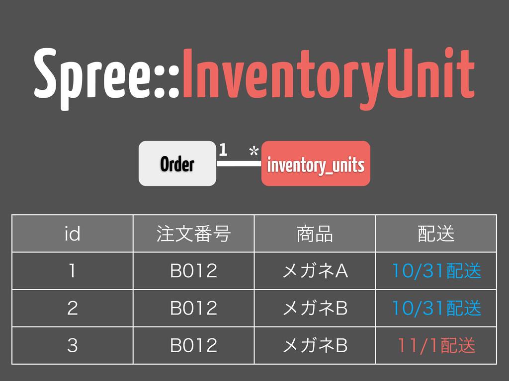 "inventory_units 1 * JE จ൪߸  ૹ  # ϝΨω"" ..."