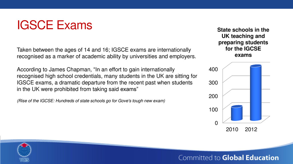 IGSCE Exams Taken between the ages of 14 and 16...