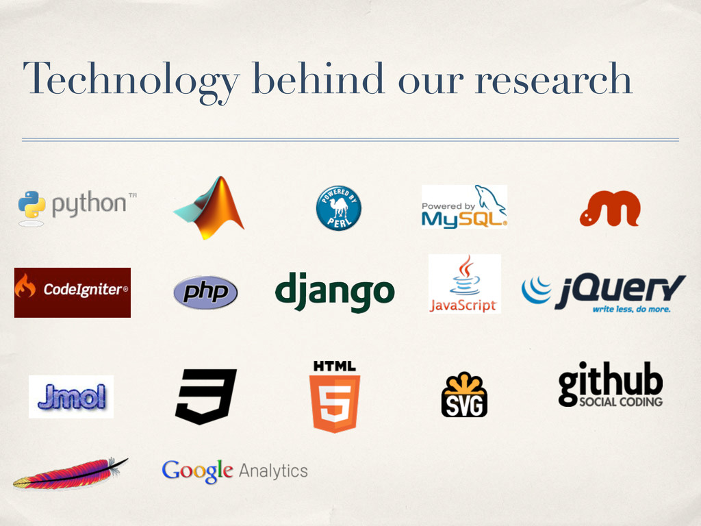 Technology behind our research
