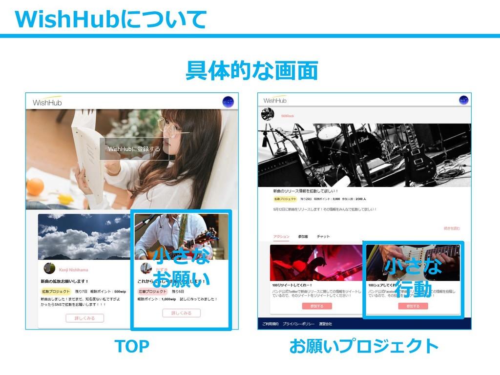 WishHubについて 具体的な画面 TOP お願いプロジェクト 小さな 行動 小さな お願い
