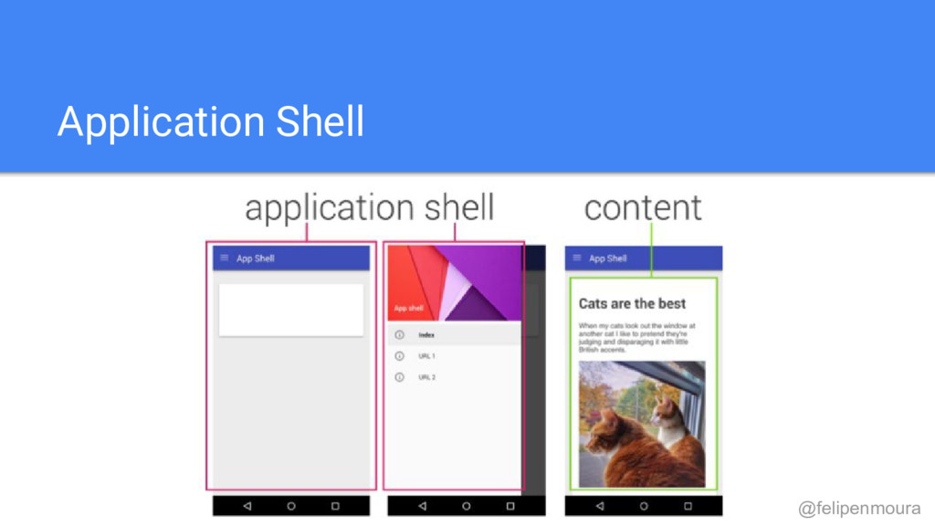Application Shell @felipenmoura