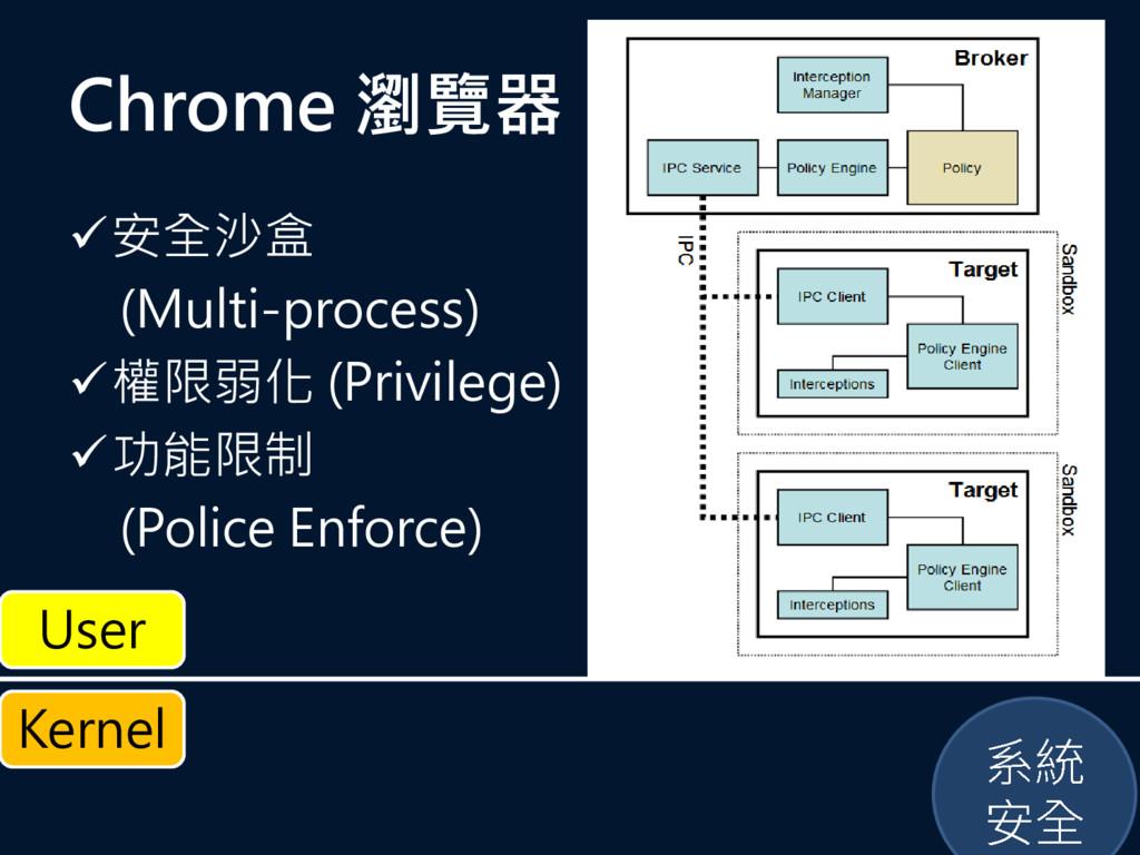 Chrome 瀏覽器 Kernel User 安全沙盒 (Multi-process) 權...