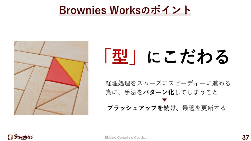 ©Libero Consulting Co.,Ltd. 37 Brownies Worksのポ...