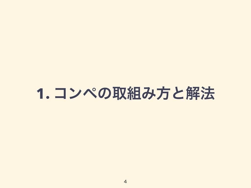 1. ίϯϖͷऔΈํͱղ๏