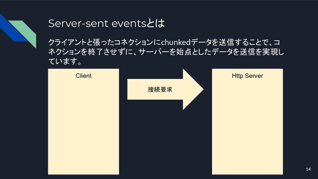 Server-sent eventsとは クライアントと張ったコネクションにchunkedデー...