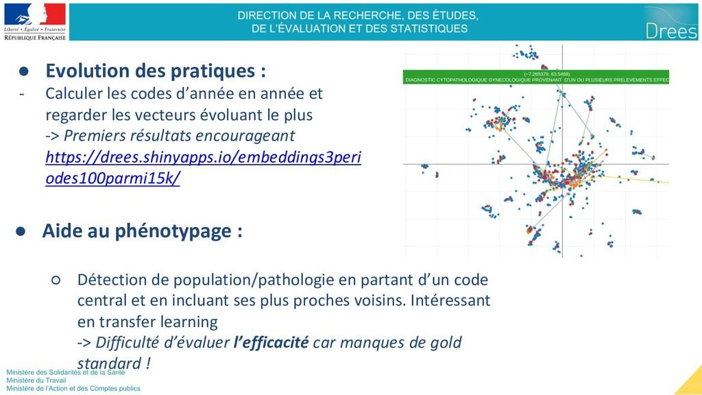 ● Evolution des pratiques : - Calculer les code...