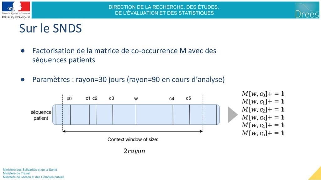 Sur le SNDS ● Factorisation de la matrice de co...