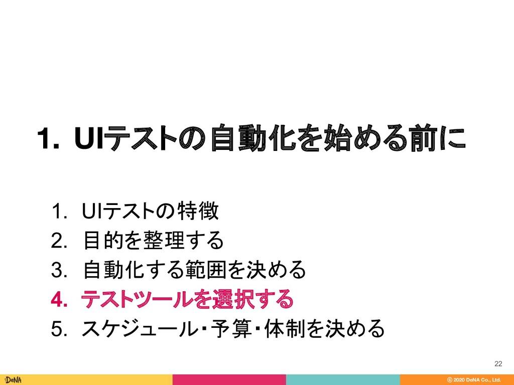 ⓒ 2020 DeNA Co., Ltd. 1. UIテストの自動化を始める前に 22 1. ...