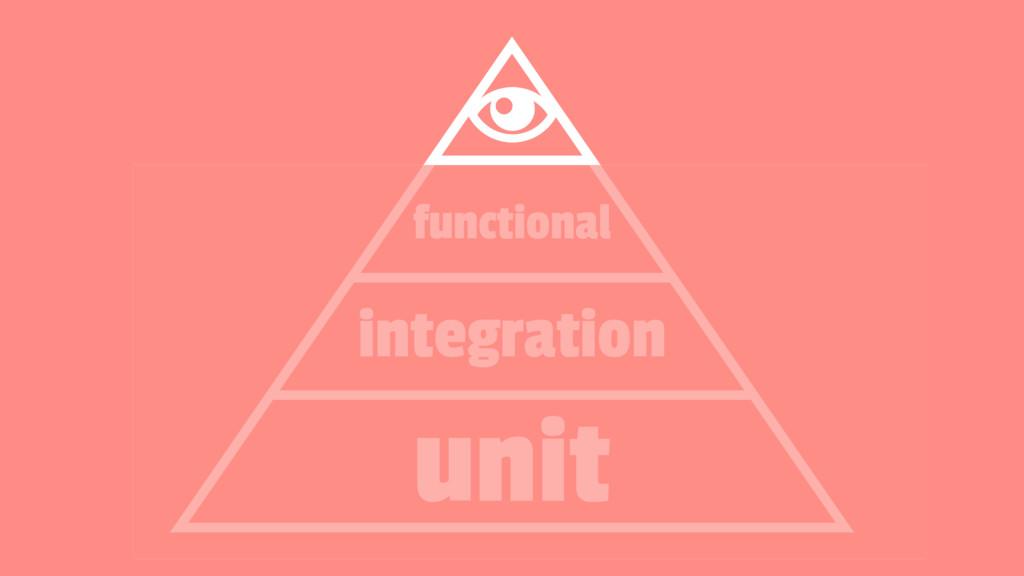 functional integration unit