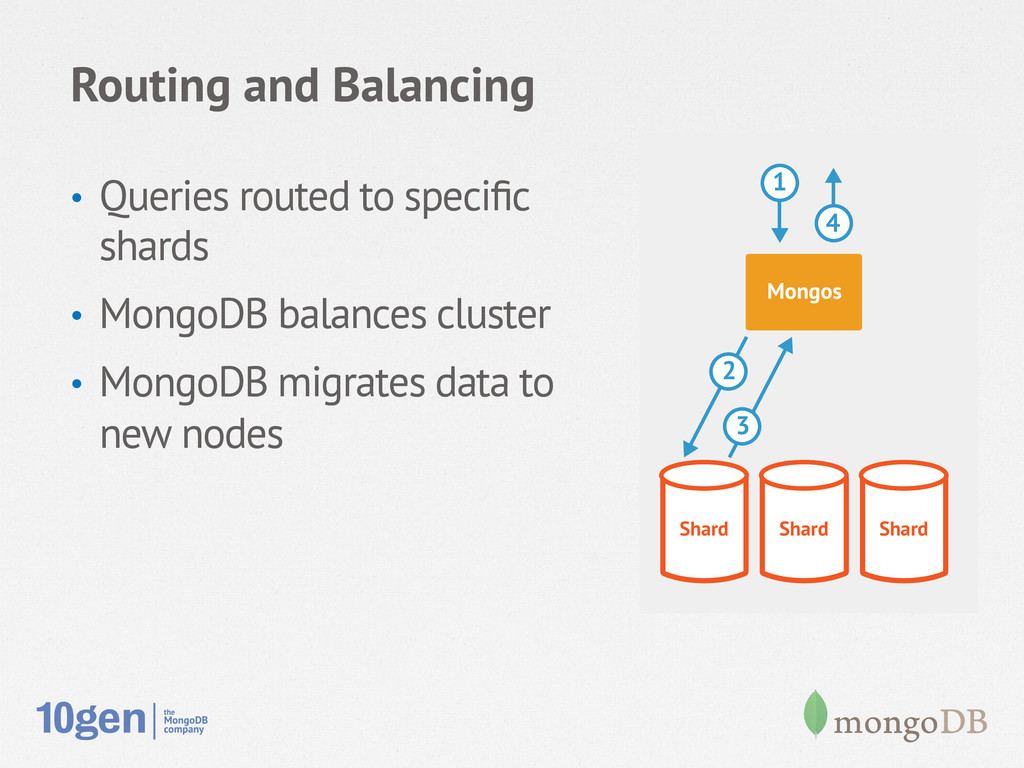 Routing and Balancing • Queries routed to spec...
