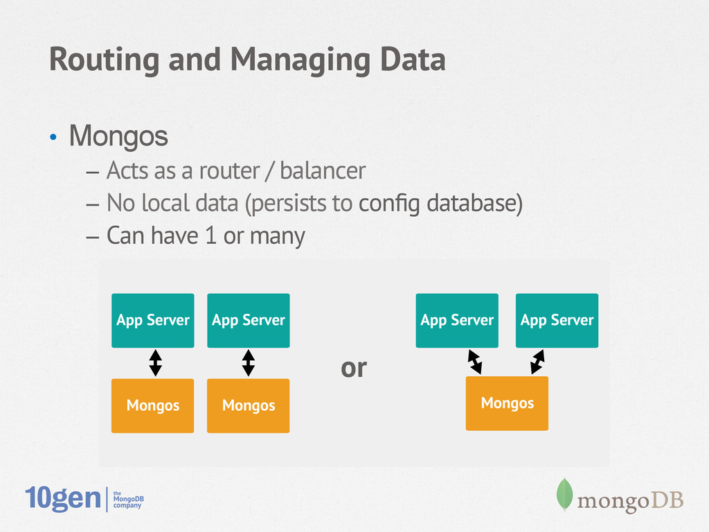 Routing and Managing Data • Mongos – Acts as ...