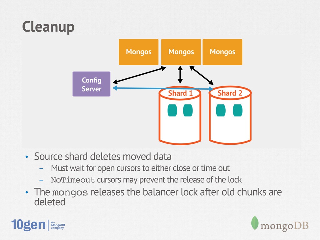 Cleanup • Source shard deletes moved data - M...