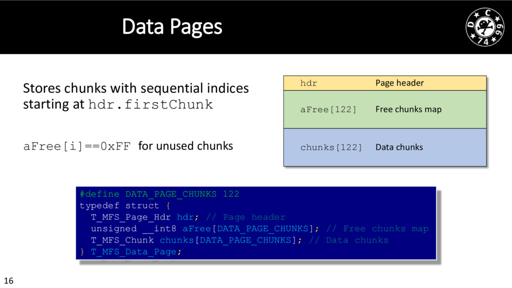 16 hdr Page header Data Pages Stores chunks wit...