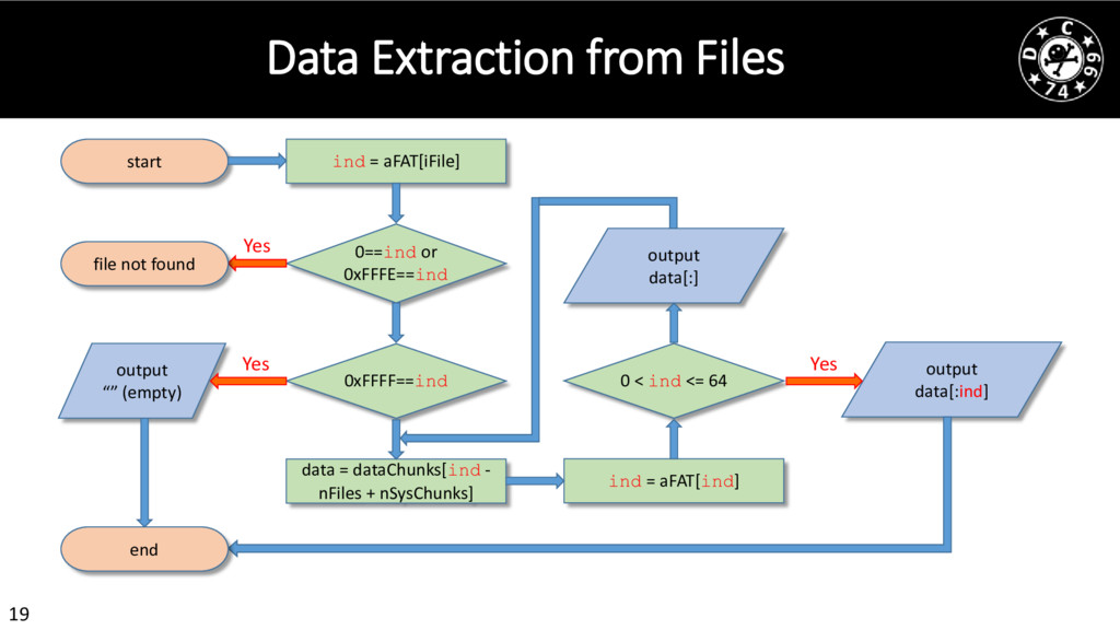 19 Data Extraction from Files ind = aFAT[iFile]...