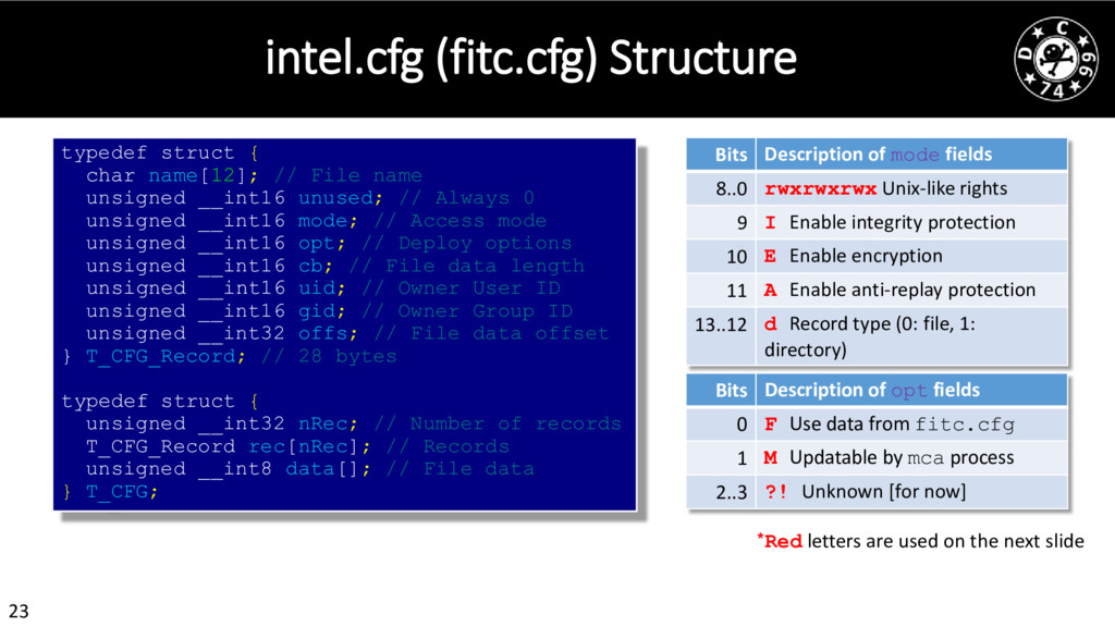 23 intel.cfg (fitc.cfg) Structure typedef struc...