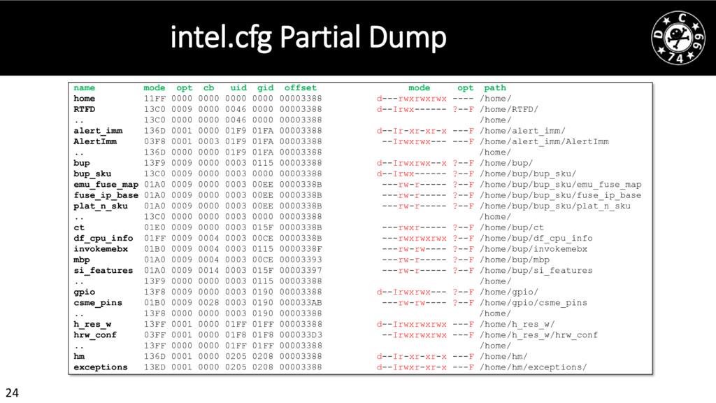 24 intel.cfg Partial Dump name mode opt cb uid ...