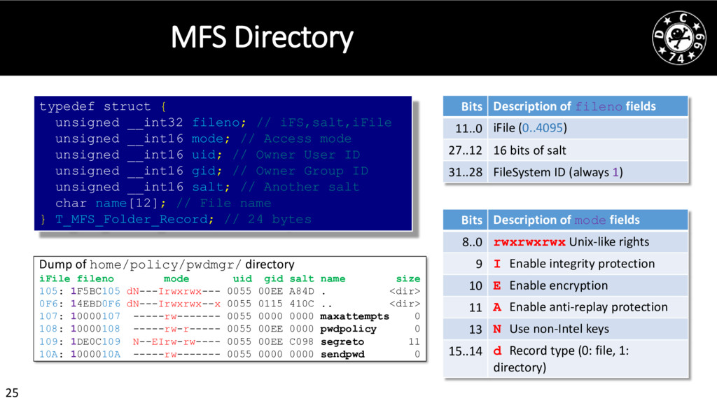 25 MFS Directory typedef struct { unsigned __in...