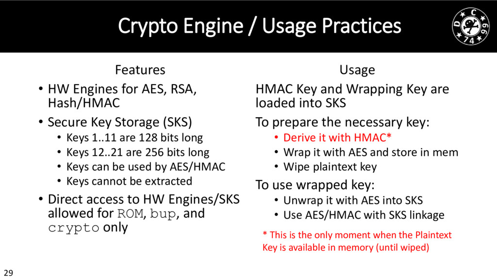 29 Crypto Engine / Usage Practices Features • H...