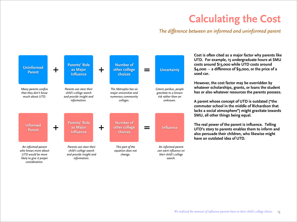 Calculating the Cost The difference between an ...