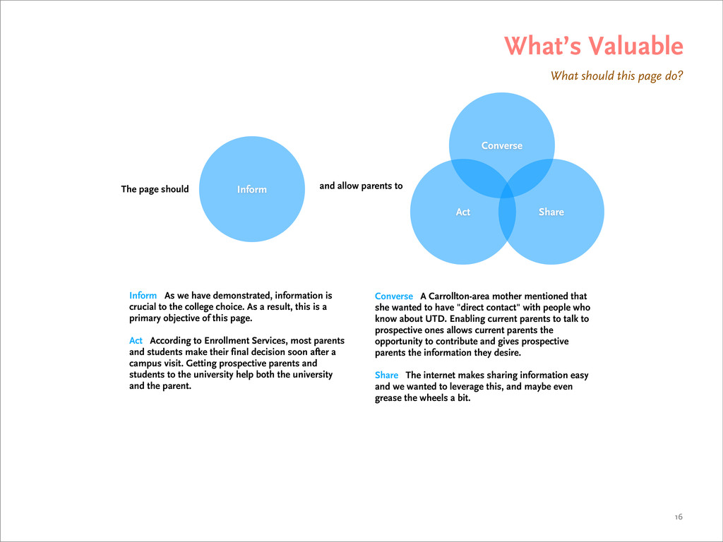What's Valuable 16 Converse Share Act and allow...
