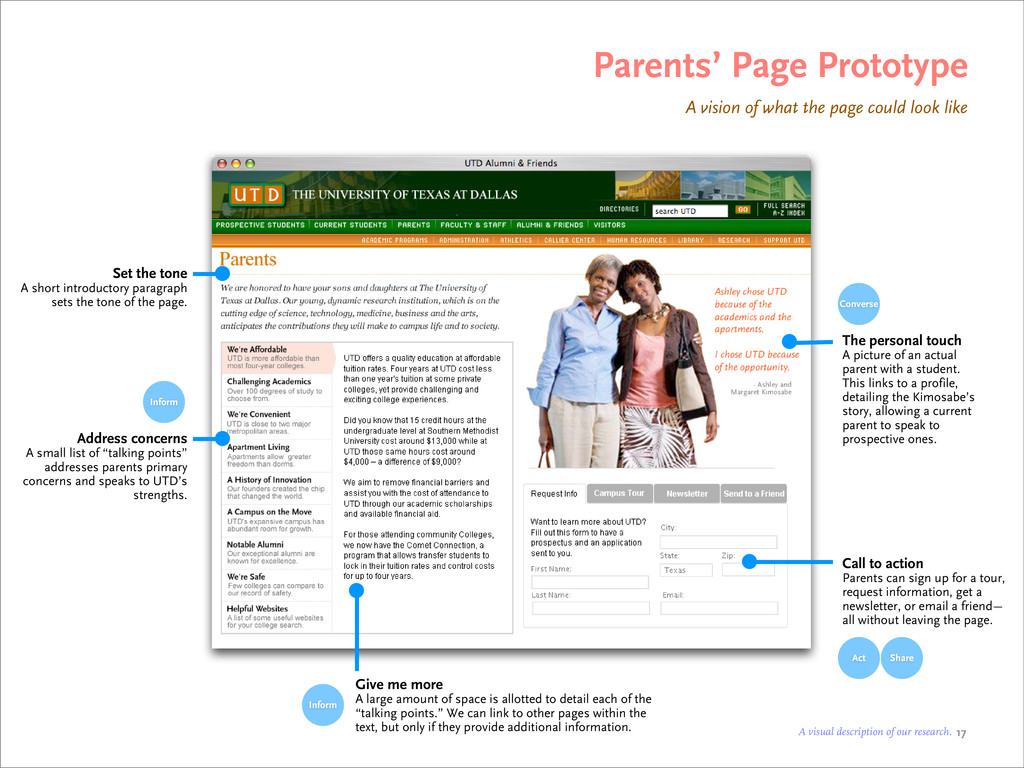 Parents' Page Prototype A vision of what the pa...