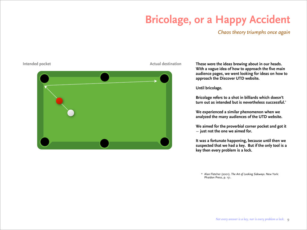 Bricolage, or a Happy Accident Chaos theory tri...