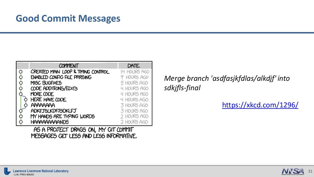 LLNL-PRES-698283 31 Good Commit Messages Merge ...