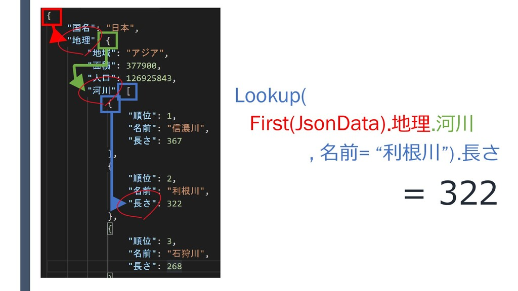 "First(JsonData) .河川 Lookup( , 名前= ""利根川"").長さ .地理..."