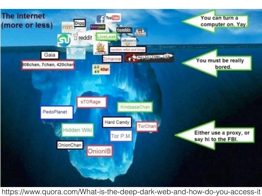 https://www.quora.com/What-is-the-deep-dark-web...