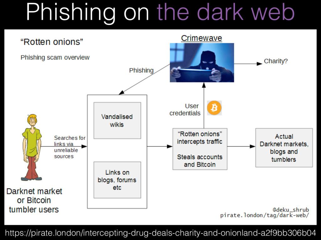 Phishing on the dark web https://pirate.london/...