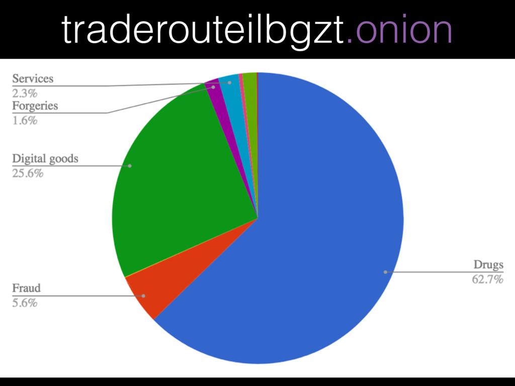 traderouteilbgzt.onion