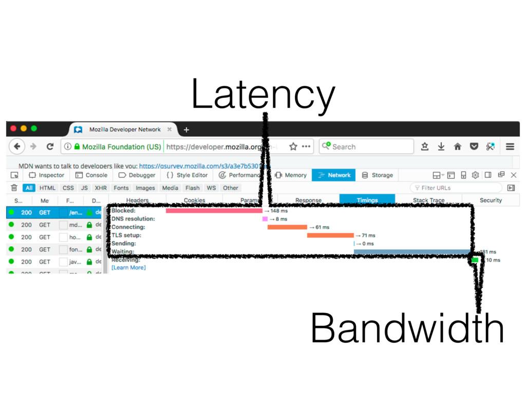 Latency Bandwidth