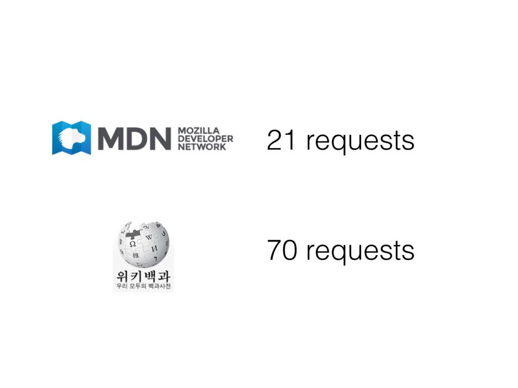 21 requests 70 requests