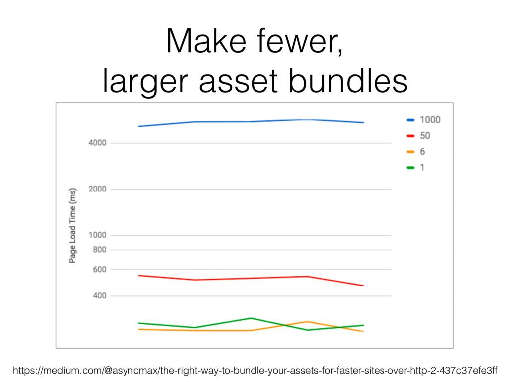 Make fewer, larger asset bundles https://medium...