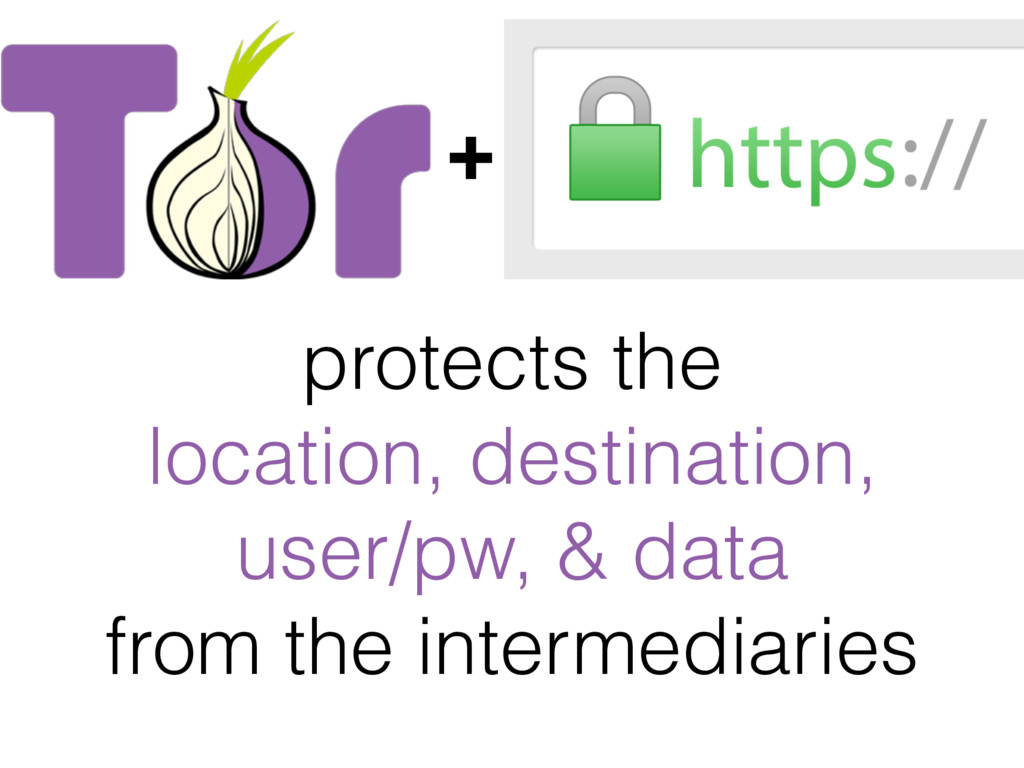 protects the location, destination, user/pw, & ...