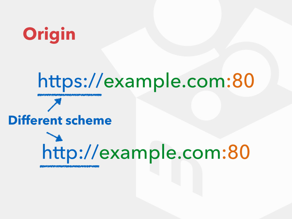 Origin https://example.com:80 http://example.co...