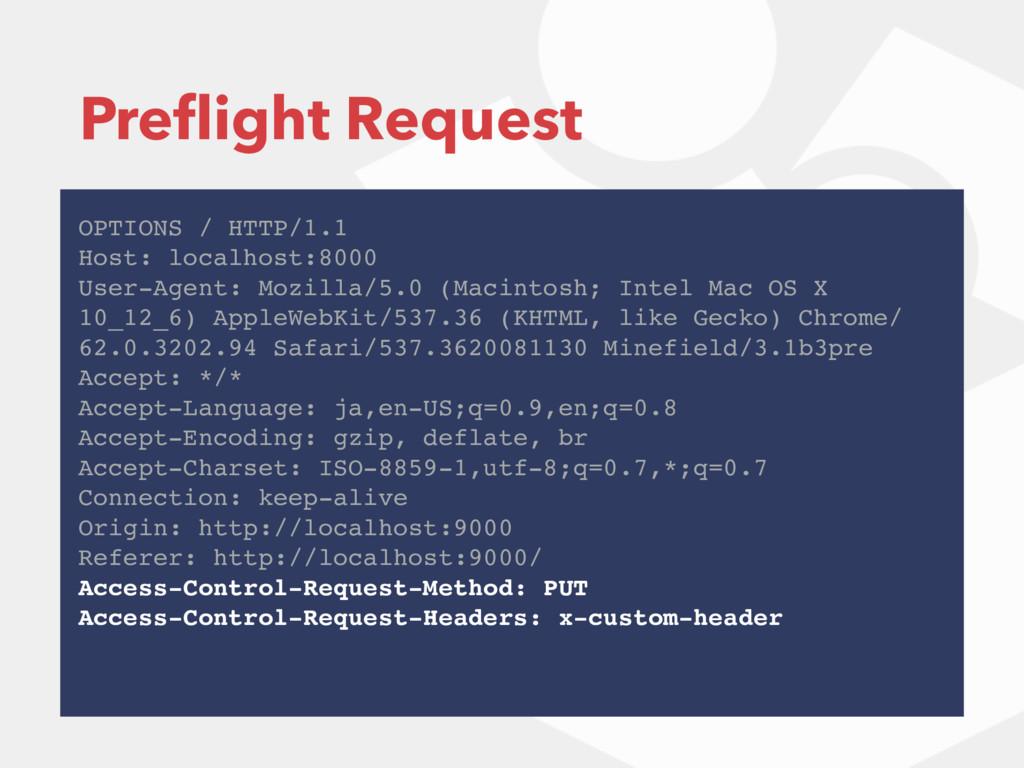 Preflight Request OPTIONS / HTTP/1.1 Host: local...