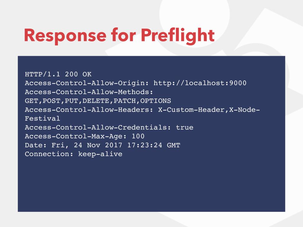 Response for Preflight HTTP/1.1 200 OK Access-Co...
