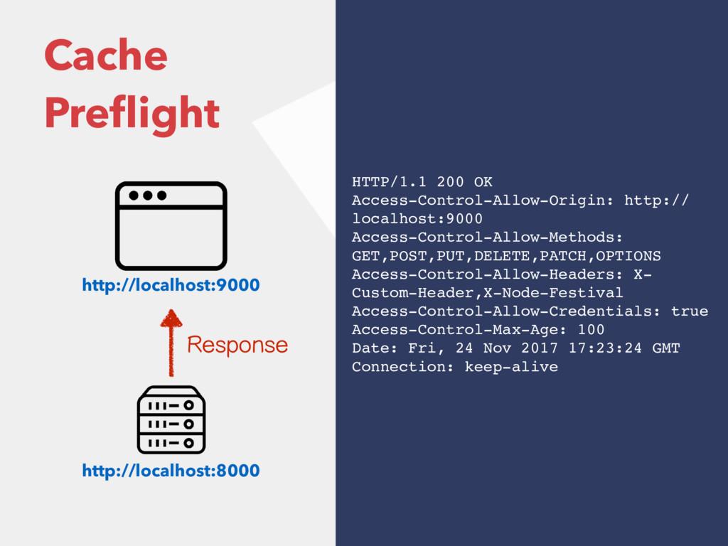 Cache Preflight http://localhost:9000 http://loc...