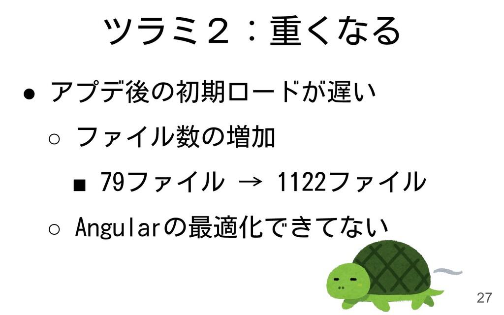 ツラミ2:重くなる ● アプデ後の初期ロードが遅い ○ ファイル数の増加 ■ 79ファイル →...