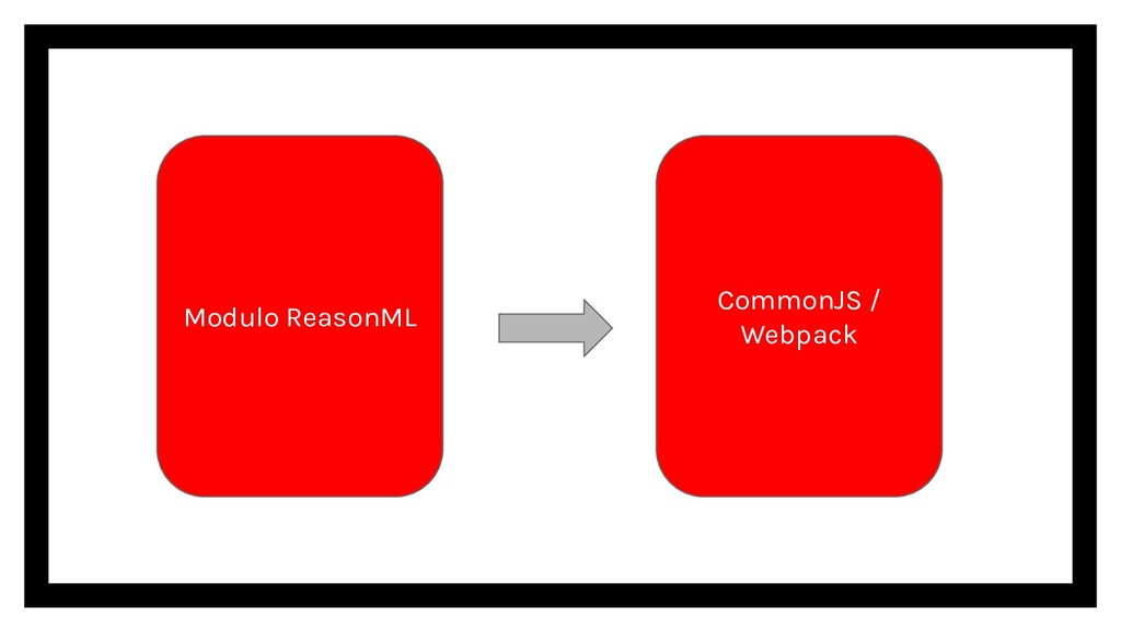 Modulo ReasonML CommonJS / Webpack