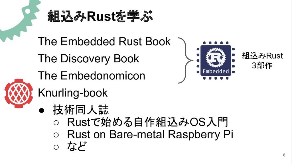 組込みRustを学ぶ The Embedded Rust Book The Discovery...