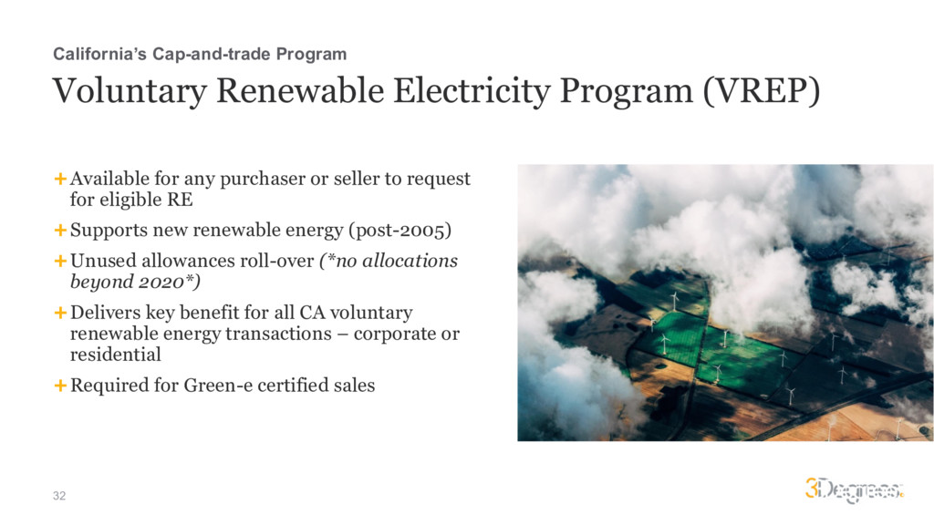 32 Voluntary Renewable Electricity Program (VRE...